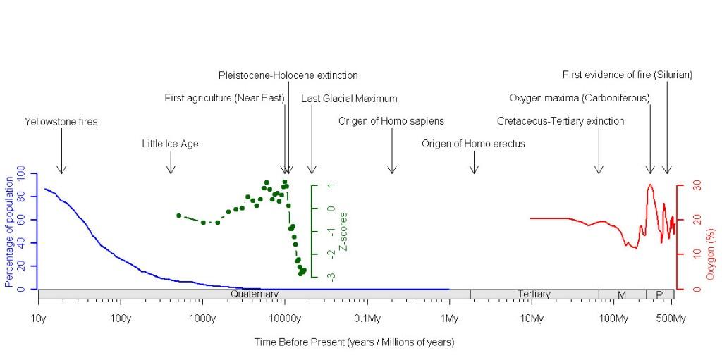 Figure3_TimeLineV2